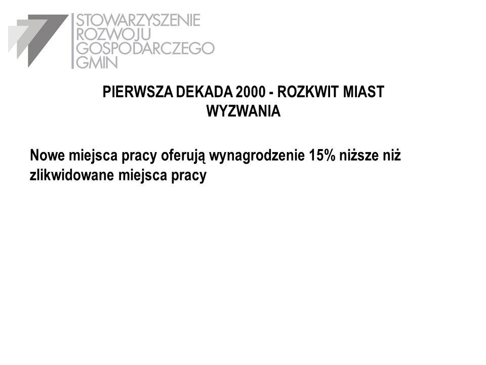 PIERWSZA DEKADA 2000 - ROZKWIT MIAST