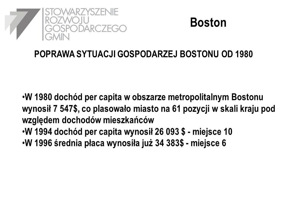 POPRAWA SYTUACJI GOSPODARZEJ BOSTONU OD 1980