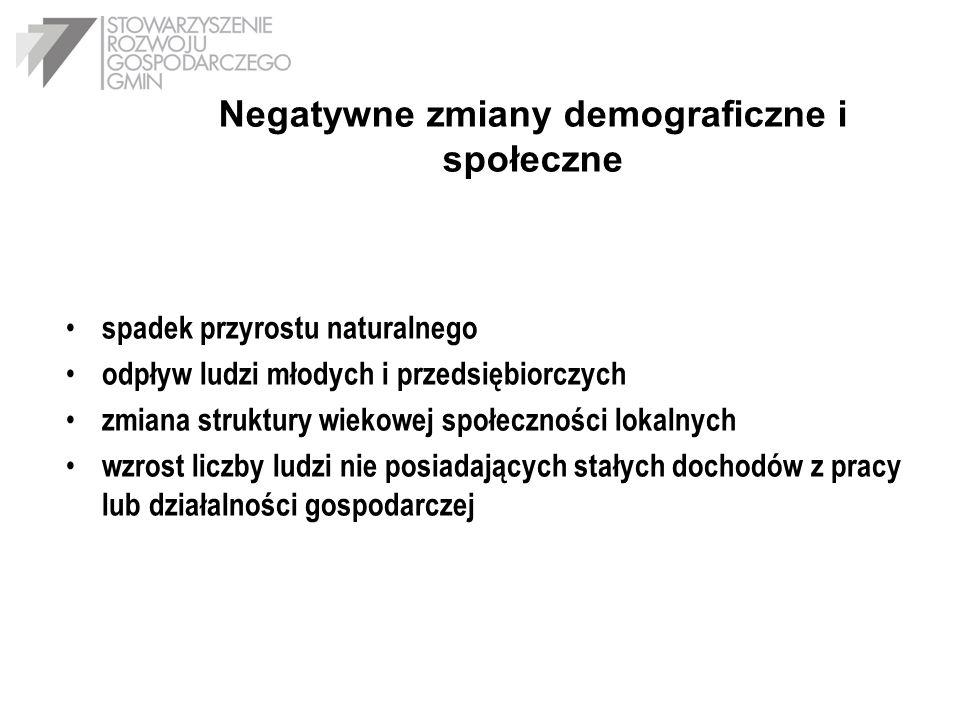 Negatywne zmiany demograficzne i społeczne