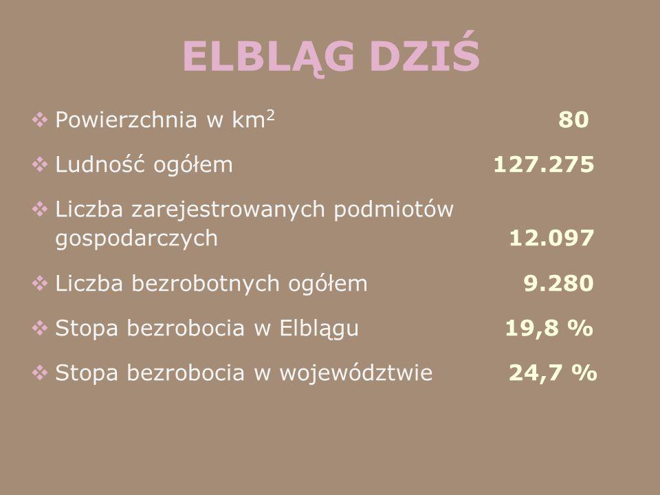 ELBLĄG DZIŚ Powierzchnia w km2 80 Ludność ogółem 127.275