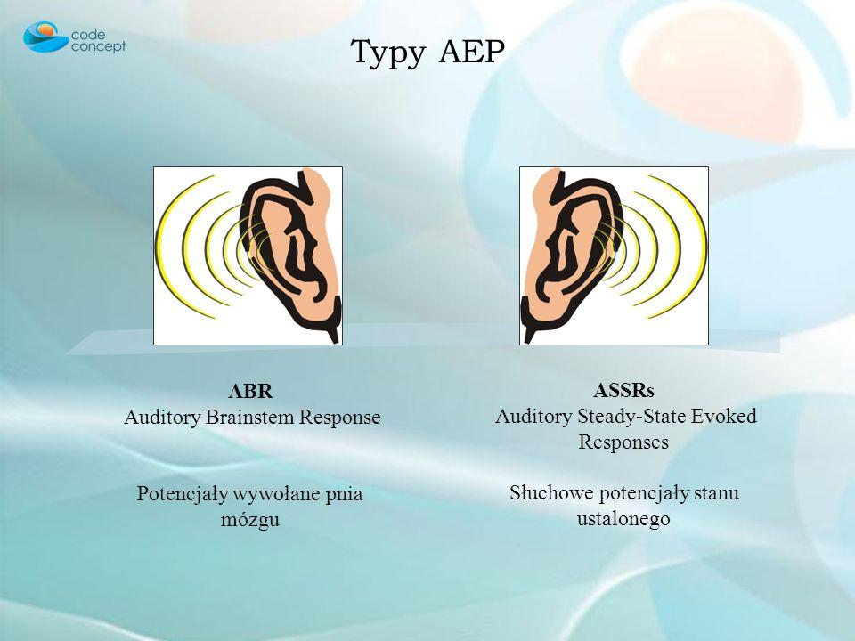 Typy AEP ABR Auditory Brainstem Response
