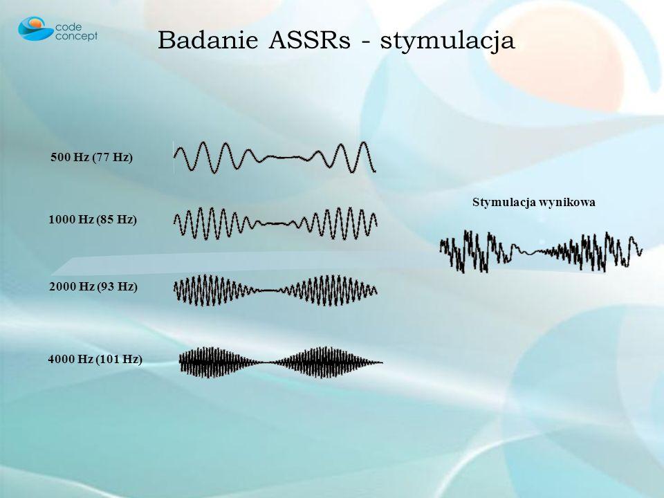 Badanie ASSRs - stymulacja