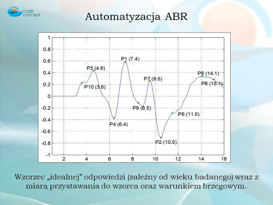"""Automatyzacja ABR Wzorzec """"idealnej odpowiedzi (zależny od wieku badanego) wraz z miarą przystawania do wzorca oraz warunkiem brzegowym."""