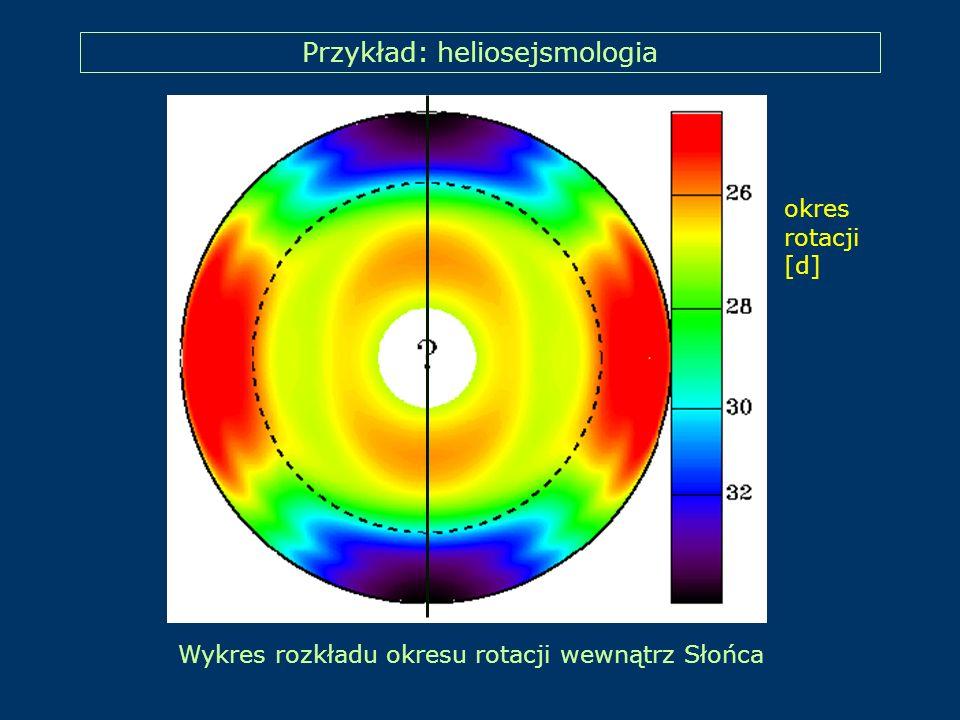Przykład: heliosejsmologia