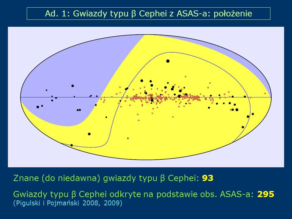 Ad. 1: Gwiazdy typu β Cephei z ASAS-a: położenie