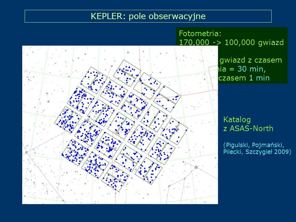 KEPLER: pole obserwacyjne