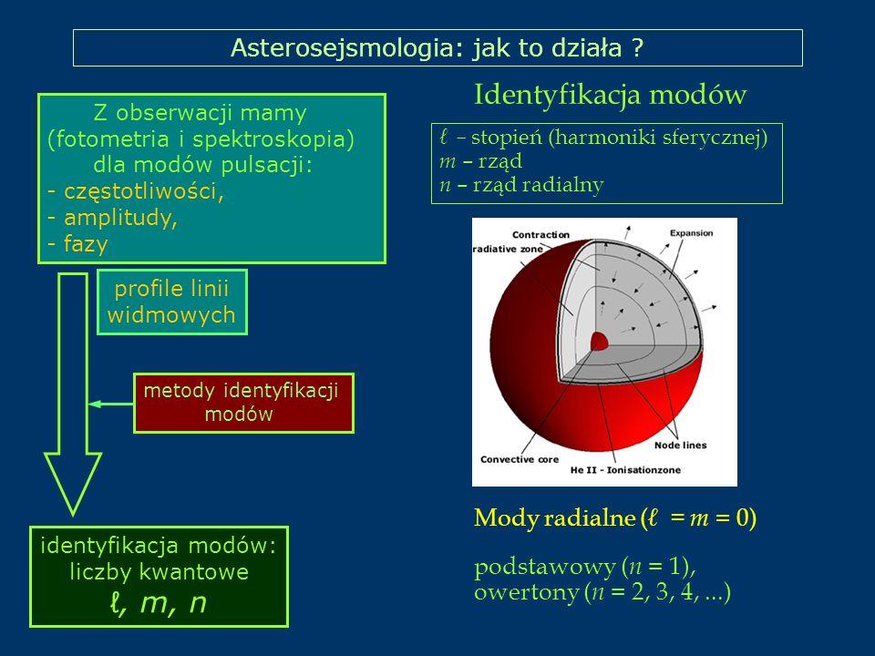 Asterosejsmologia: jak to działa