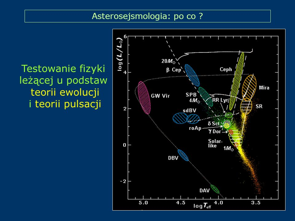 Asterosejsmologia: po co