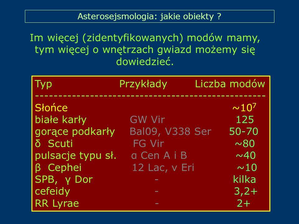 Asterosejsmologia: jakie obiekty