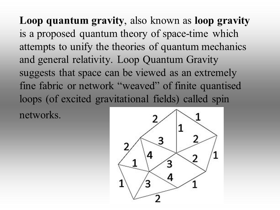 Loop quantum gravity, also known as loop gravity is a proposed quantum theory of space-time which attempts to unify the theories of quantum mechanics and general relativity. Loop Quantum Gravity suggests that space can be viewed as an extremely fine fabric or network weaved of finite quantised loops (of excited gravitational fields) called spin networks.