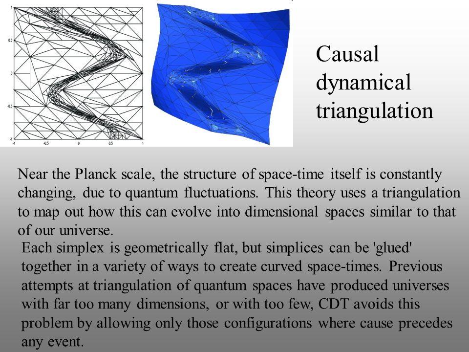 Causal dynamical triangulation