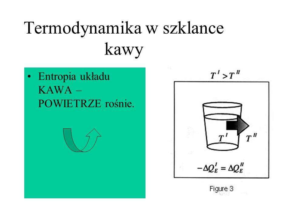 Termodynamika w szklance kawy