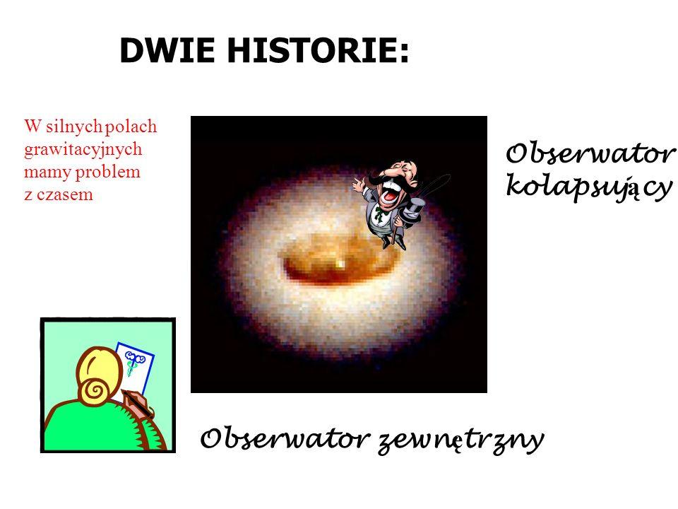 DWIE HISTORIE: Obserwator kolapsujący Obserwator zewnętrzny