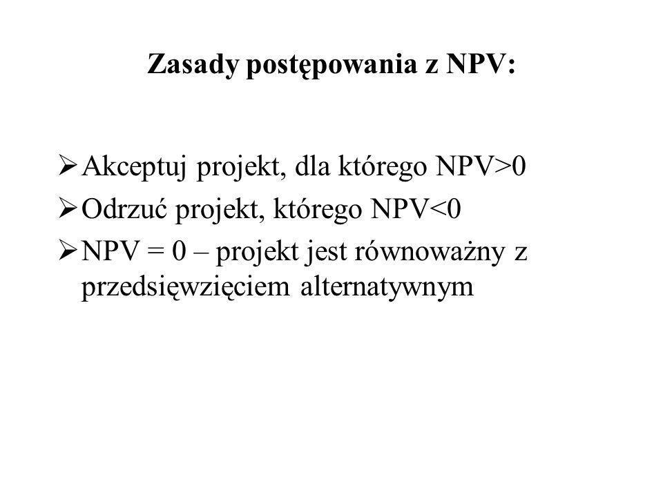 Zasady postępowania z NPV: