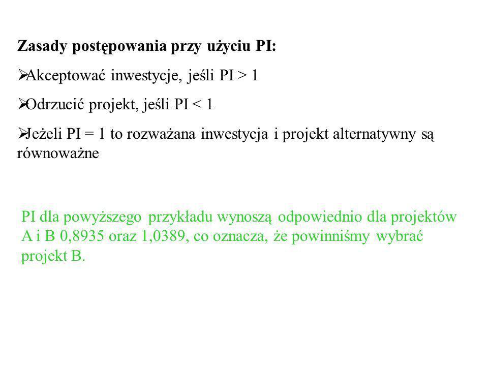 Zasady postępowania przy użyciu PI: