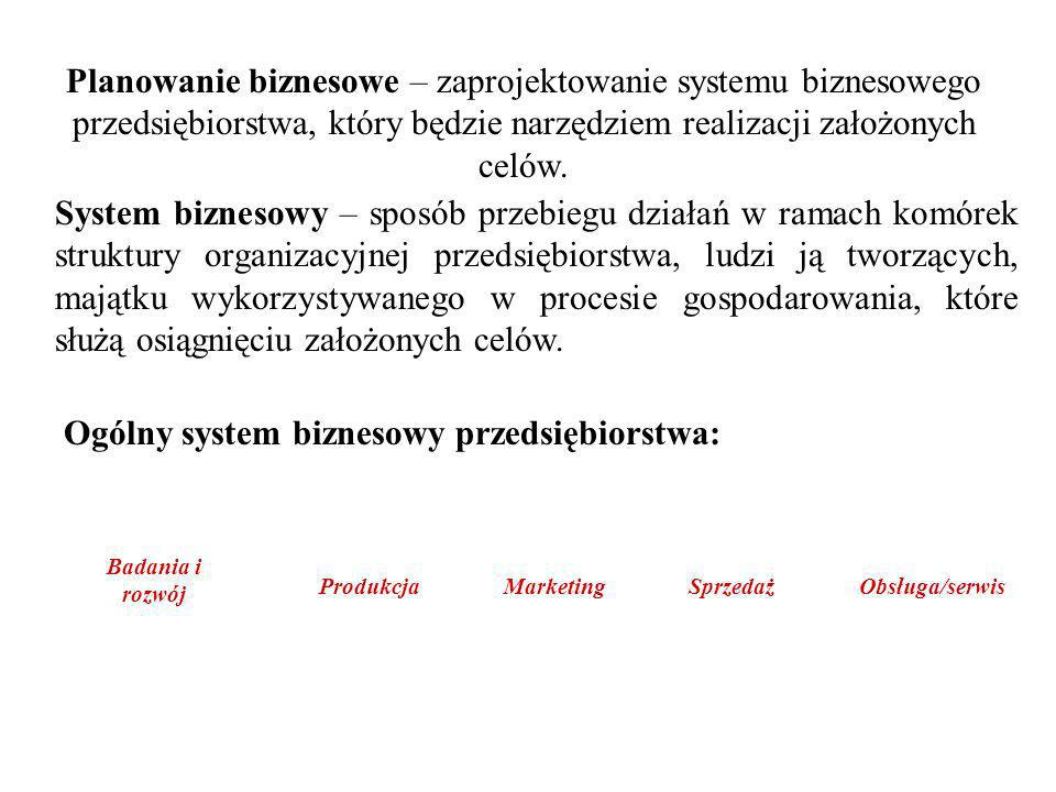 Ogólny system biznesowy przedsiębiorstwa: