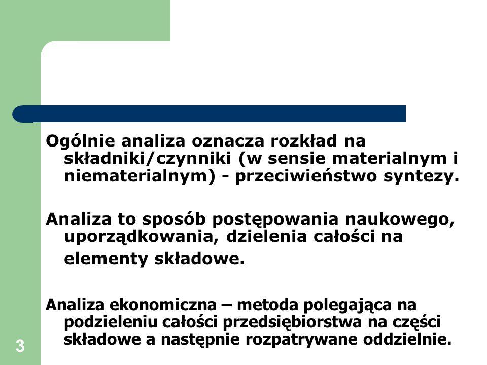 Ogólnie analiza oznacza rozkład na składniki/czynniki (w sensie materialnym i niematerialnym) - przeciwieństwo syntezy.