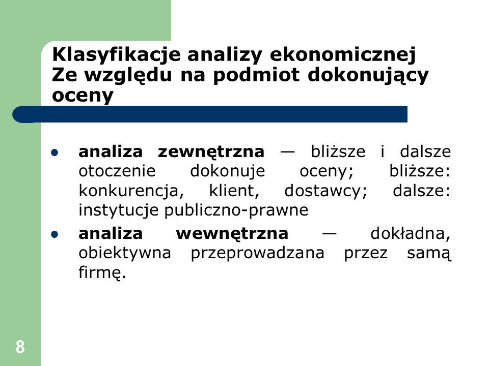 Klasyfikacje analizy ekonomicznej Ze względu na podmiot dokonujący oceny