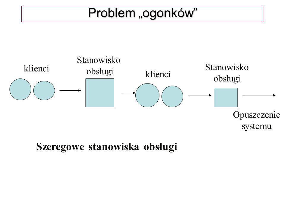 """Problem """"ogonków Szeregowe stanowiska obsługi Stanowisko obsługi"""