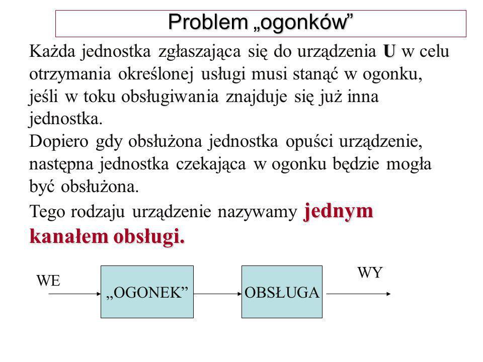 """Problem """"ogonków Każda jednostka zgłaszająca się do urządzenia U w celu."""