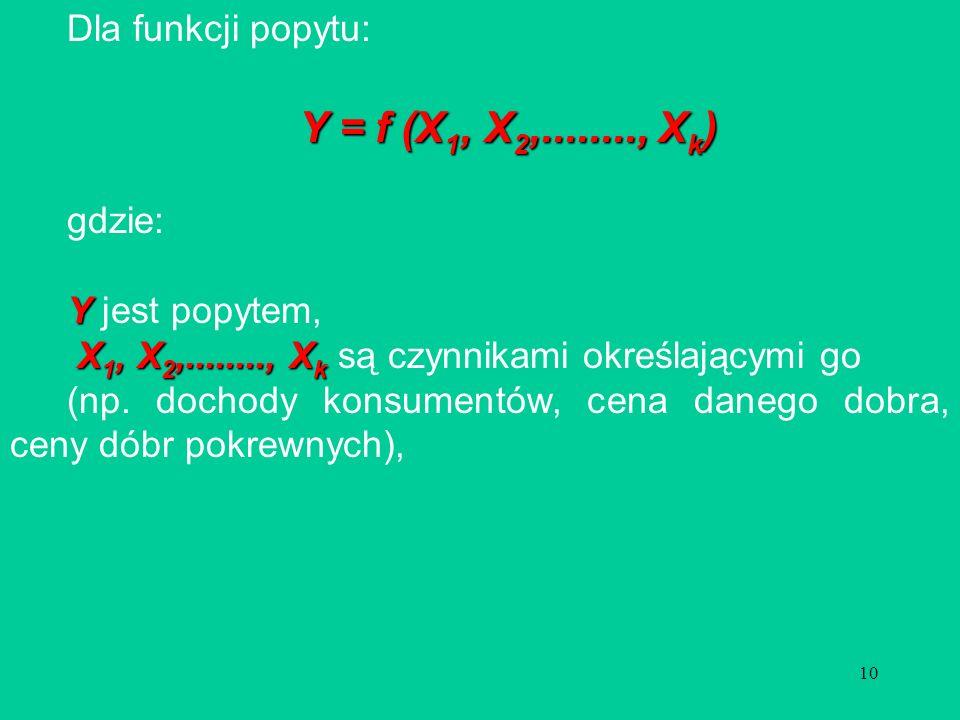Y = f (X1, X2,........, Xk) Dla funkcji popytu: gdzie: Y jest popytem,