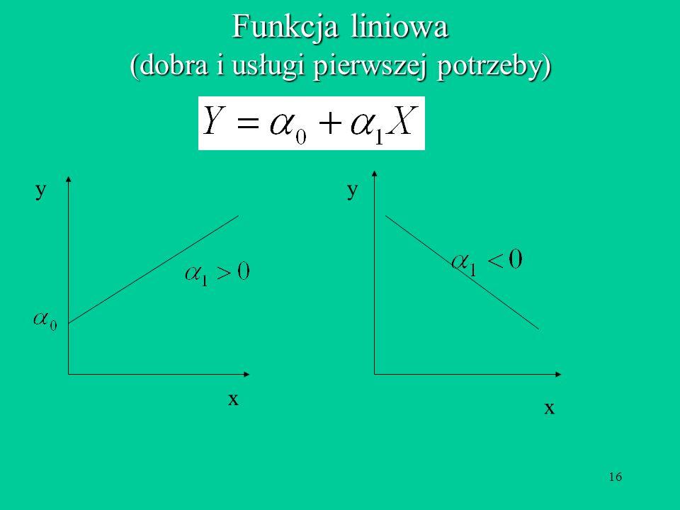 Funkcja liniowa (dobra i usługi pierwszej potrzeby)