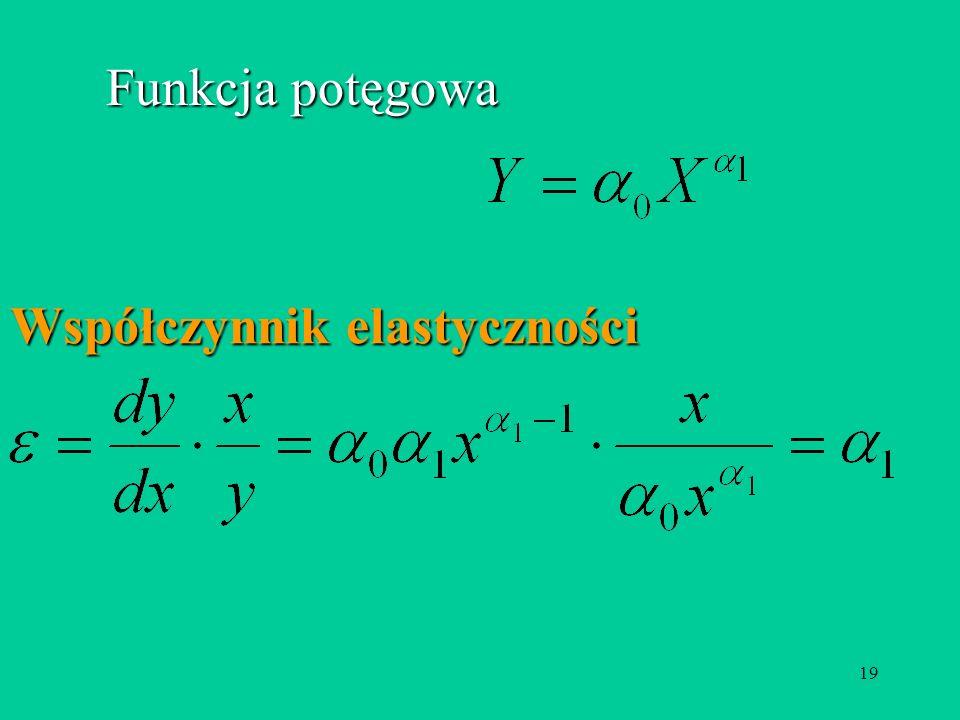 Funkcja potęgowa Współczynnik elastyczności
