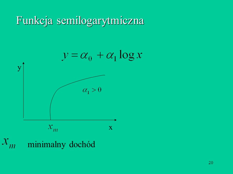 Funkcja semilogarytmiczna