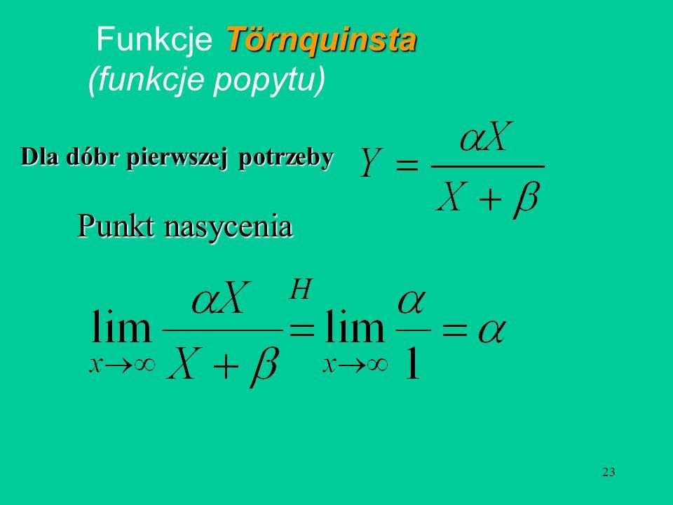 Funkcje Törnquinsta (funkcje popytu) Punkt nasycenia