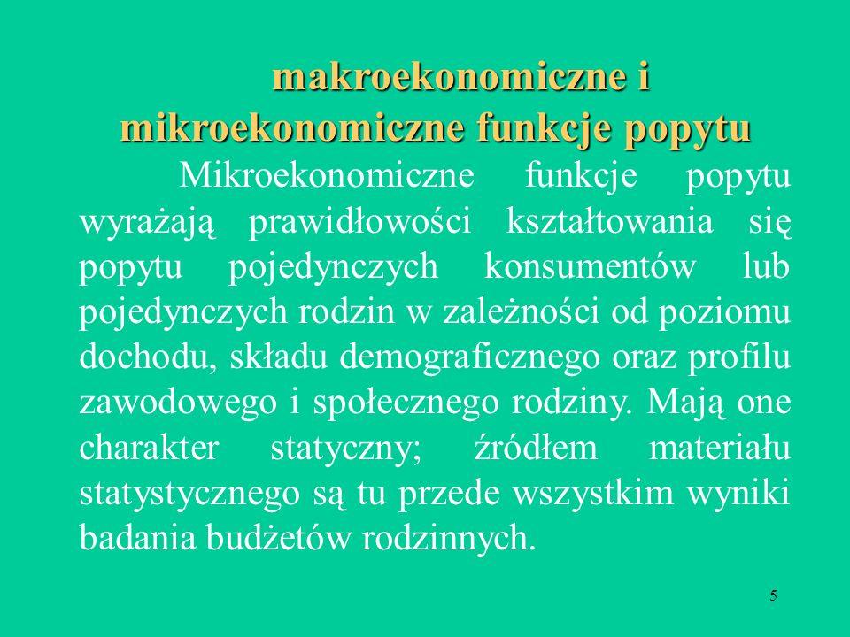 makroekonomiczne i mikroekonomiczne funkcje popytu