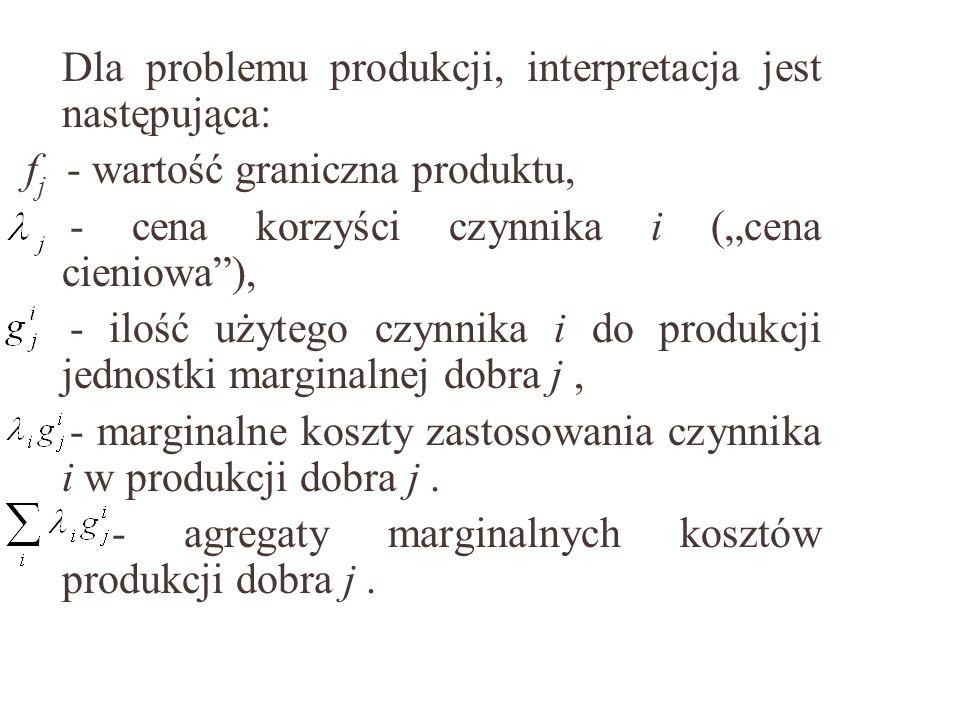 Dla problemu produkcji, interpretacja jest następująca: