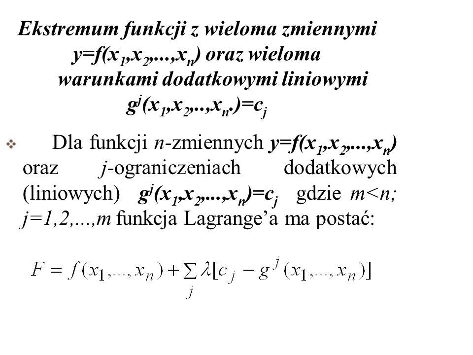 Ekstremum funkcji z wieloma zmiennymi y=f(x1,x2,