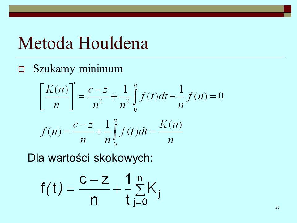 Metoda Houldena Szukamy minimum Dla wartości skokowych: