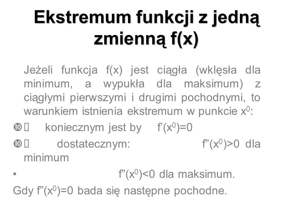 Ekstremum funkcji z jedną zmienną f(x)