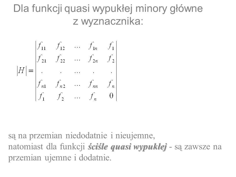 Dla funkcji quasi wypukłej minory główne z wyznacznika: