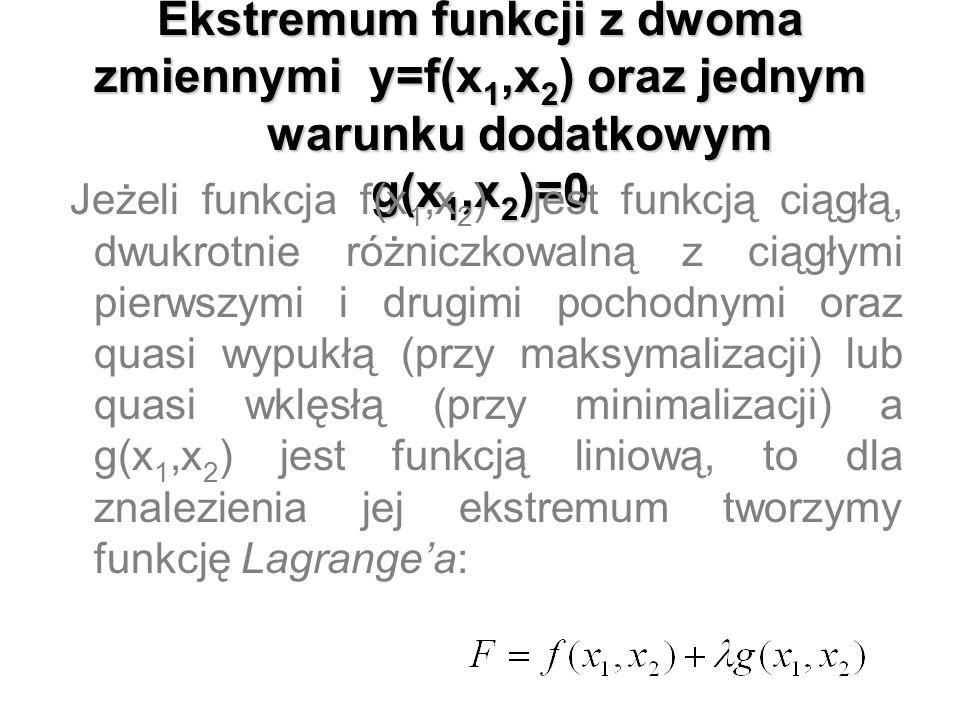Ekstremum funkcji z dwoma zmiennymi y=f(x1,x2) oraz jednym warunku dodatkowym g(x1,x2)=0