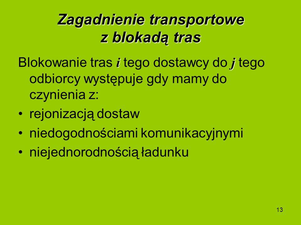 Zagadnienie transportowe z blokadą tras