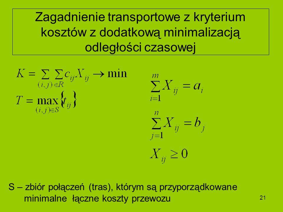 Zagadnienie transportowe z kryterium kosztów z dodatkową minimalizacją odległości czasowej