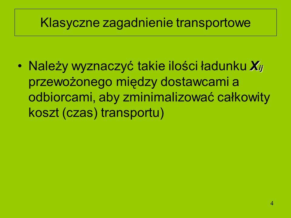 Klasyczne zagadnienie transportowe