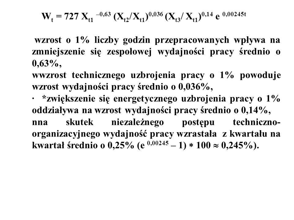Wt = 727 Xt1 –0,63 (Xt2Xt1)0,036 (Xt3 Xt1)0,14 e 0,00245t