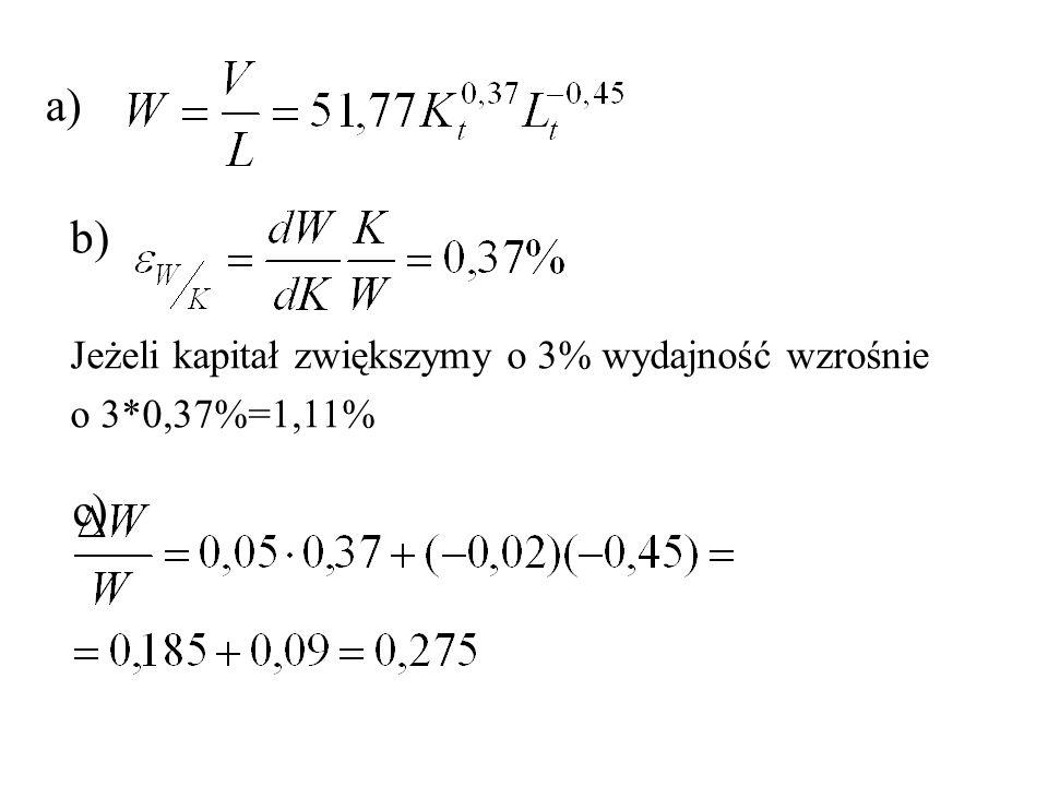 a) b) c) Jeżeli kapitał zwiększymy o 3% wydajność wzrośnie