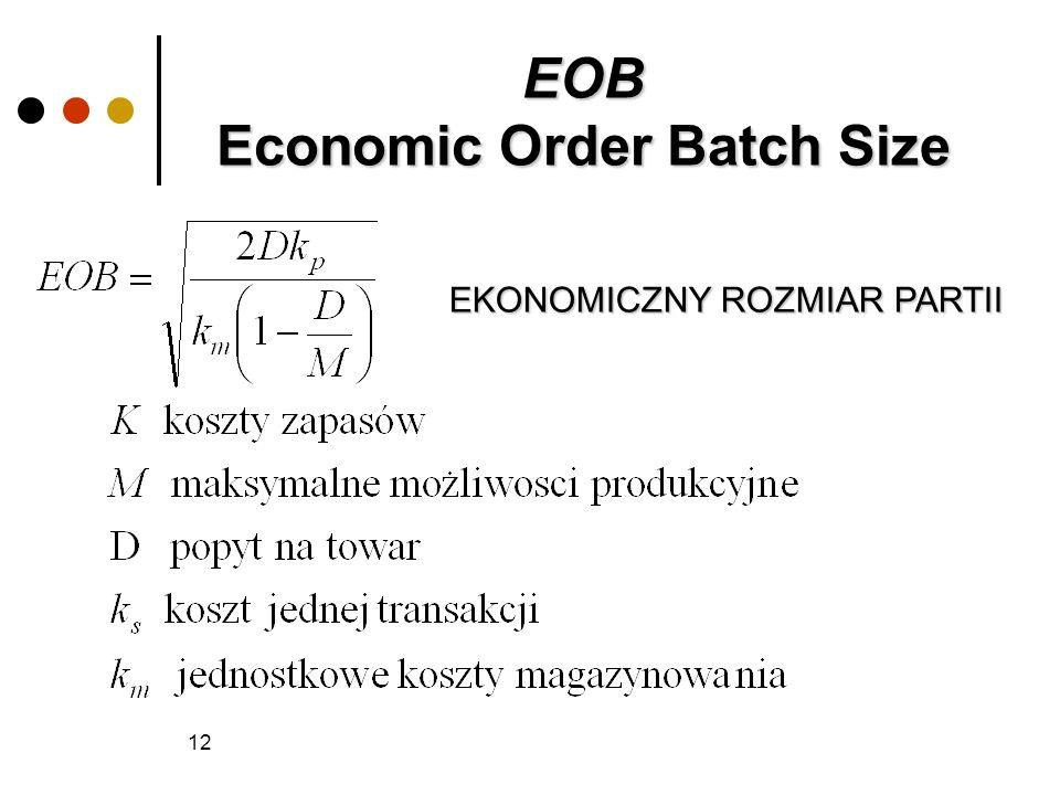 EOB Economic Order Batch Size