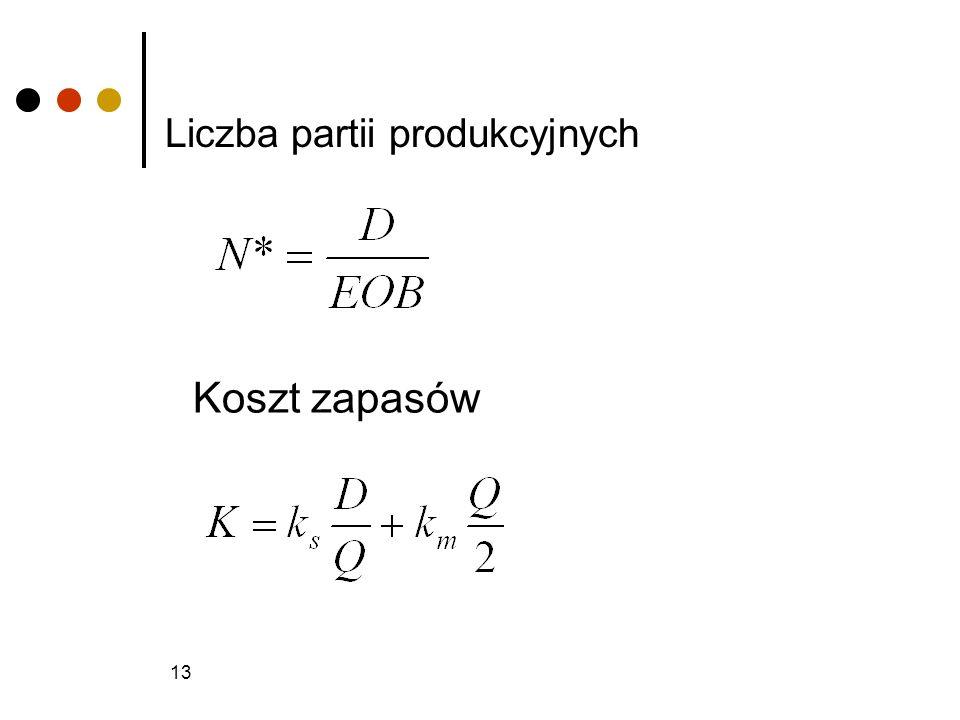 Liczba partii produkcyjnych