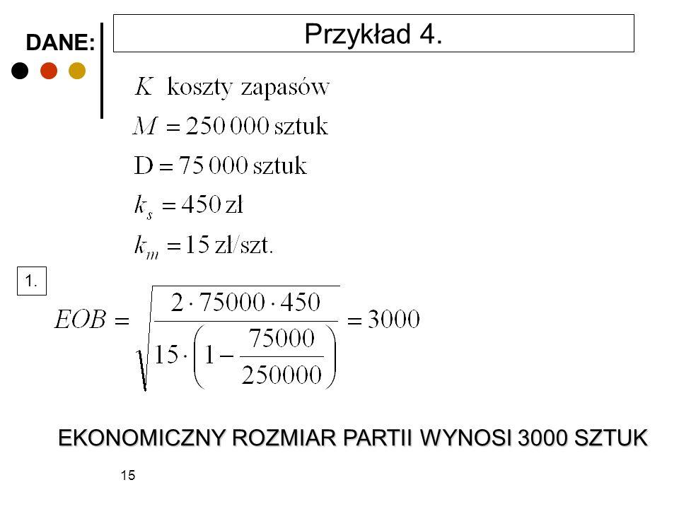 Przykład 4. DANE: 1. EKONOMICZNY ROZMIAR PARTII WYNOSI 3000 SZTUK