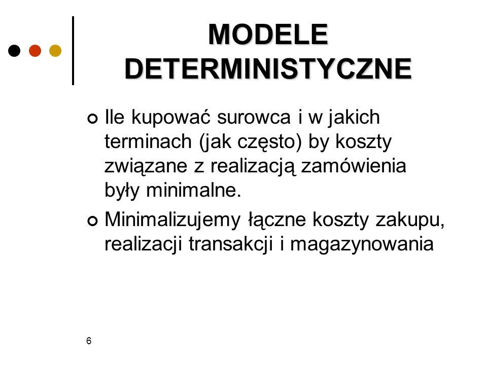 MODELE DETERMINISTYCZNE