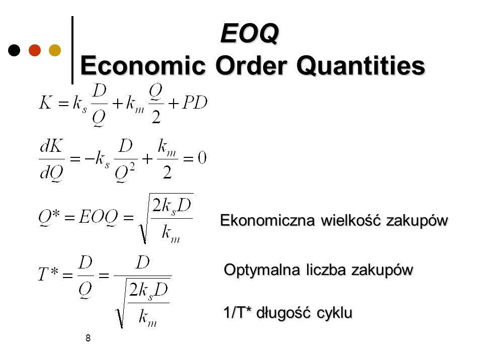 Economic Order Quantities