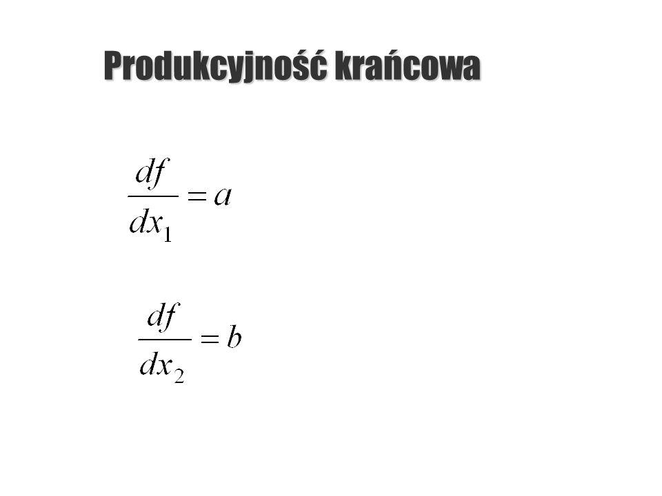 Produkcyjność krańcowa