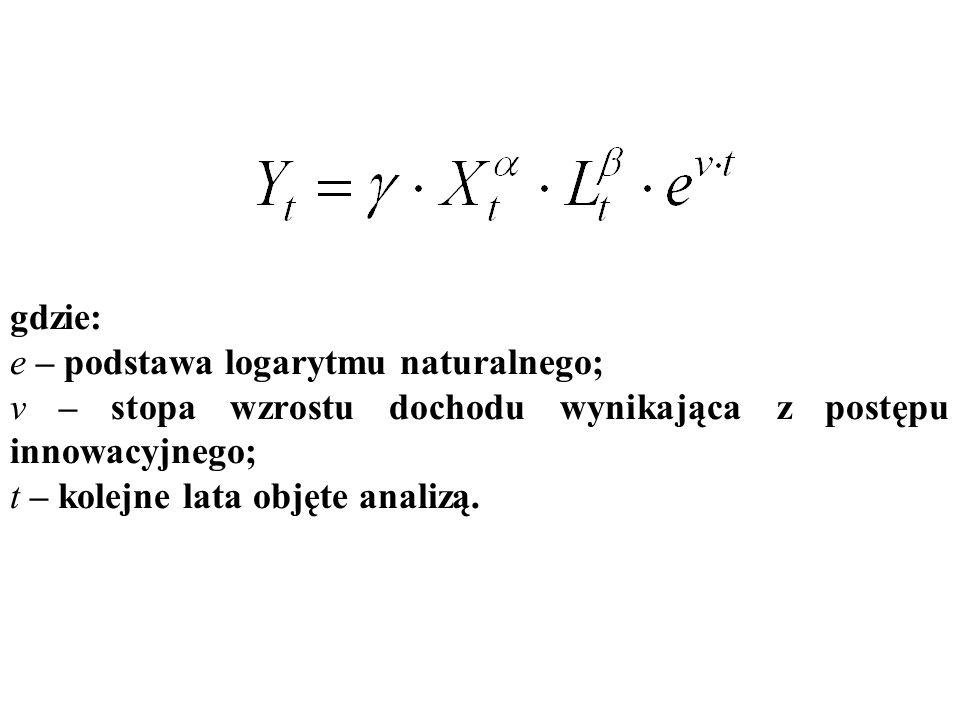 gdzie: e – podstawa logarytmu naturalnego; v – stopa wzrostu dochodu wynikająca z postępu innowacyjnego;