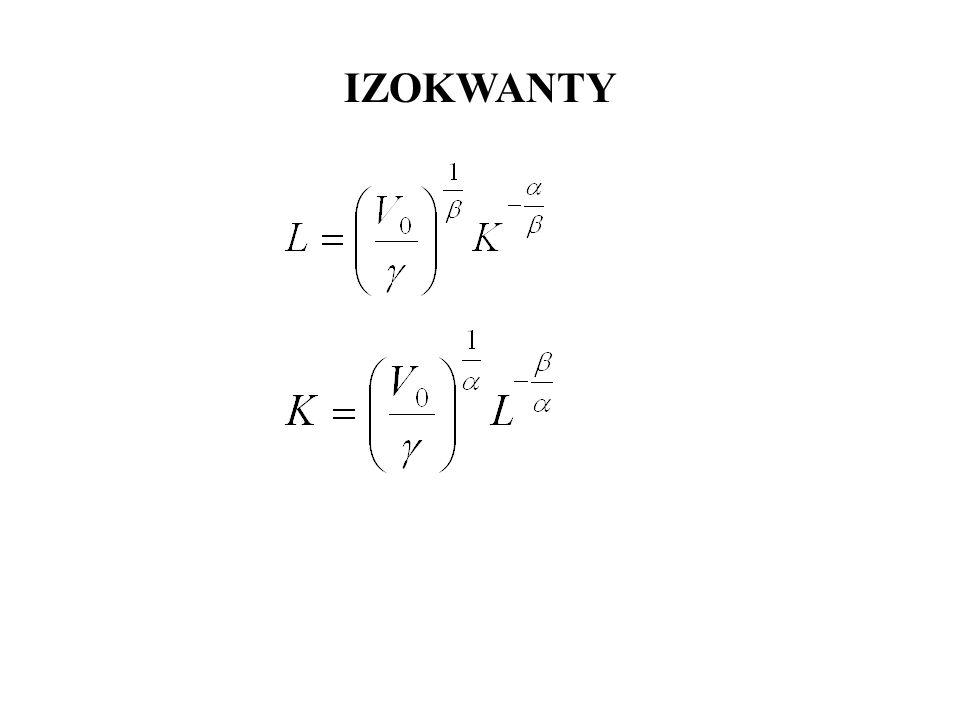 IZOKWANTY