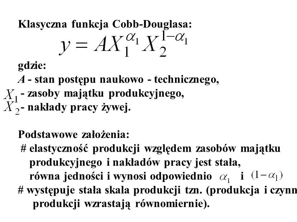 Klasyczna funkcja Cobb-Douglasa: